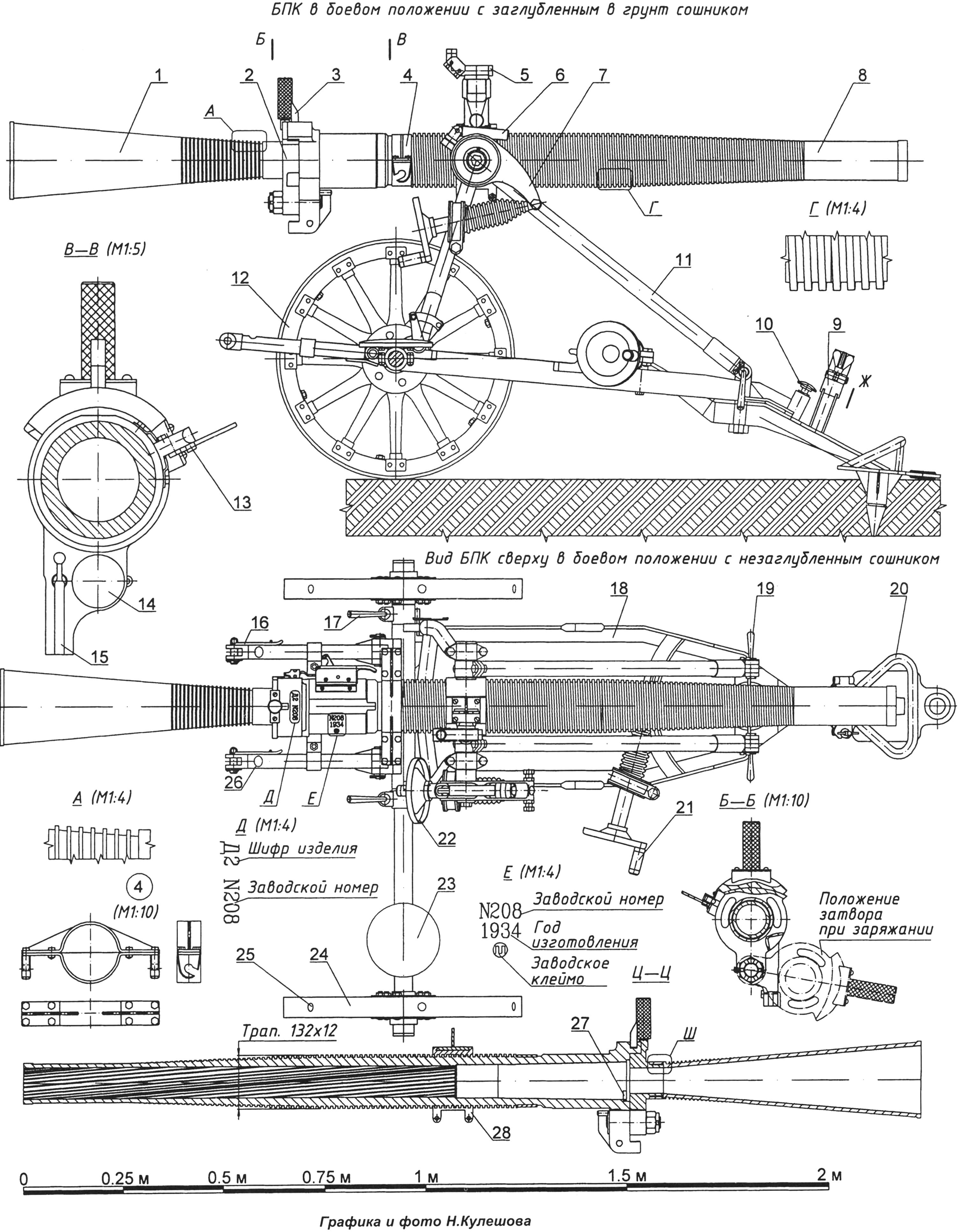 76-мм батальонная пушка Л.В. Курчевского БПК обр. 1934 г.