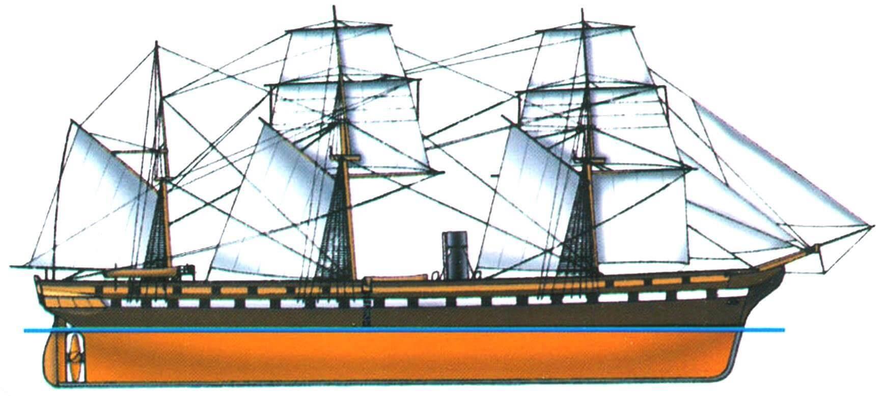 Винтовой фрегат «Шварценберг», Австро-Венгрия, 1862 г