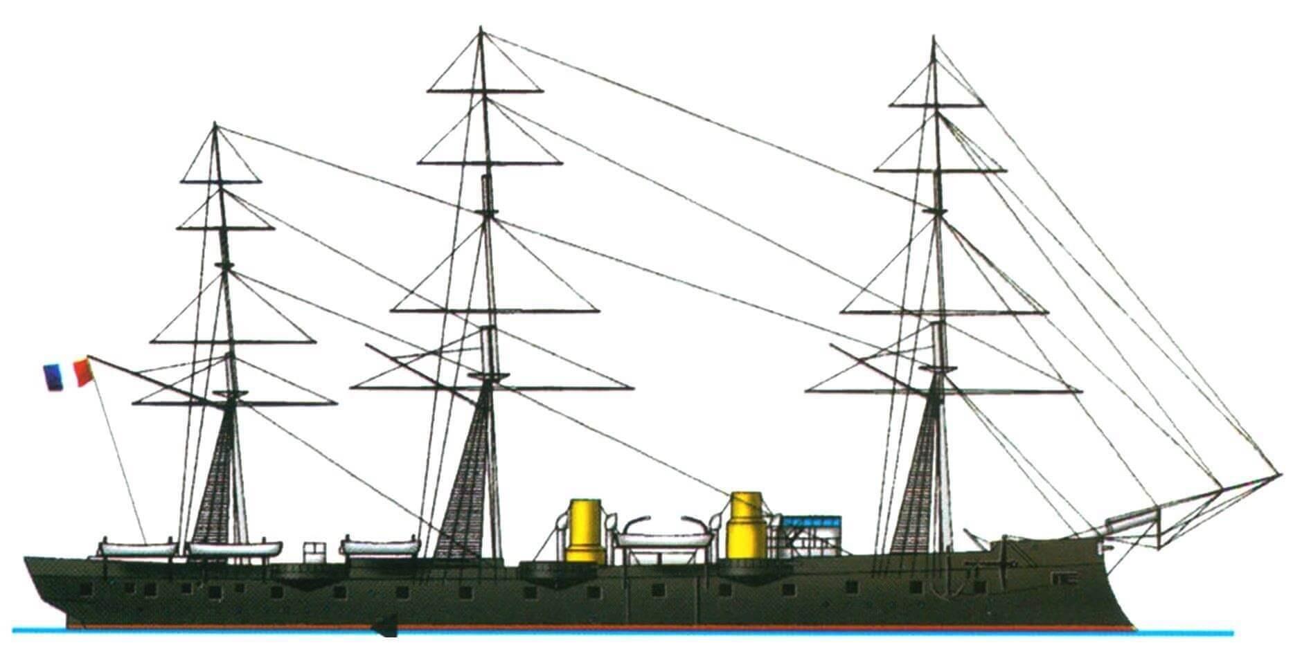 Крейсер «Дюкен» (Франция, 1878 г.)