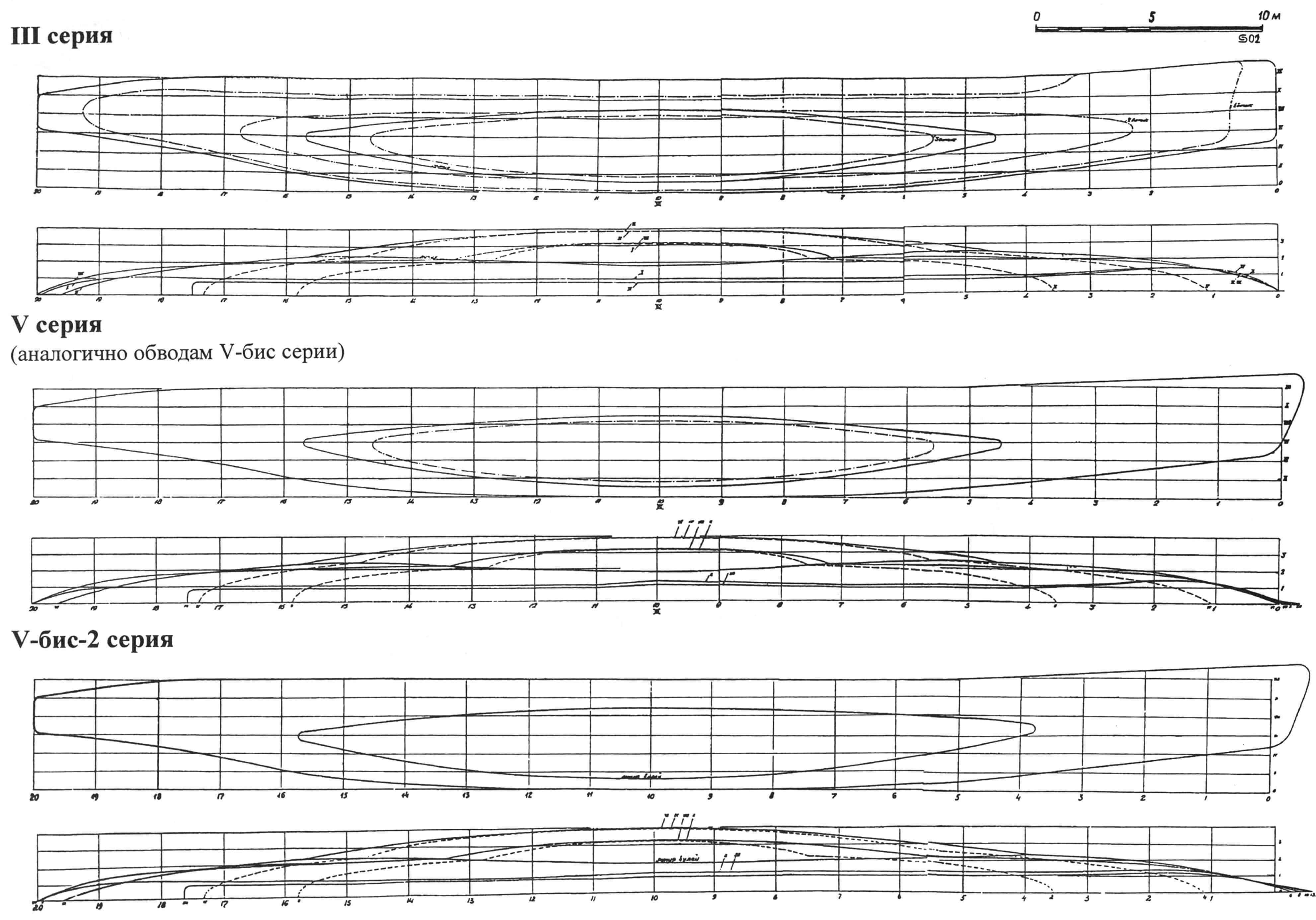"""Подлинные теоретические чертежи подводных лодок типа """"Щ"""""""
