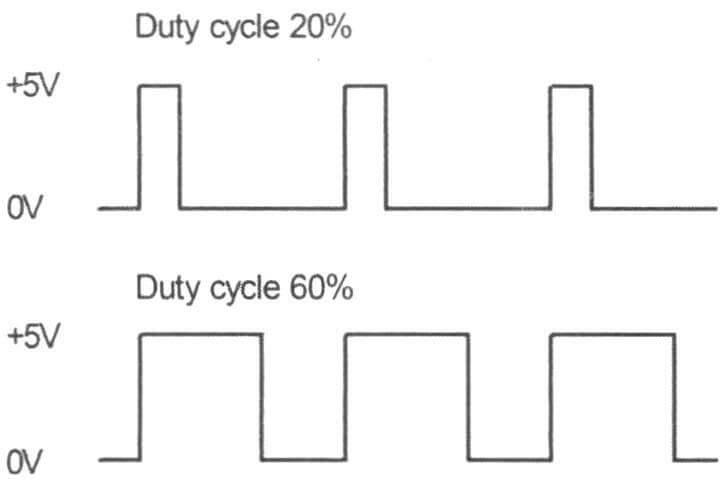 Принцип широтно-импульсной модуляции постоянного тока