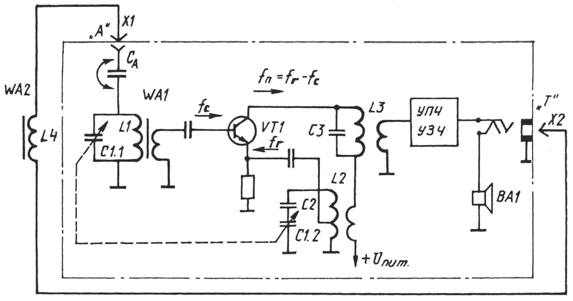 Фрагмент принципиальной электрической схемы типового супергетеродинного радиоприемника СВ и ДВ диапазонов
