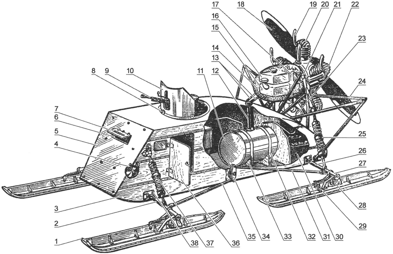 Аэросани НКЛ-26, компоновочный чертеж