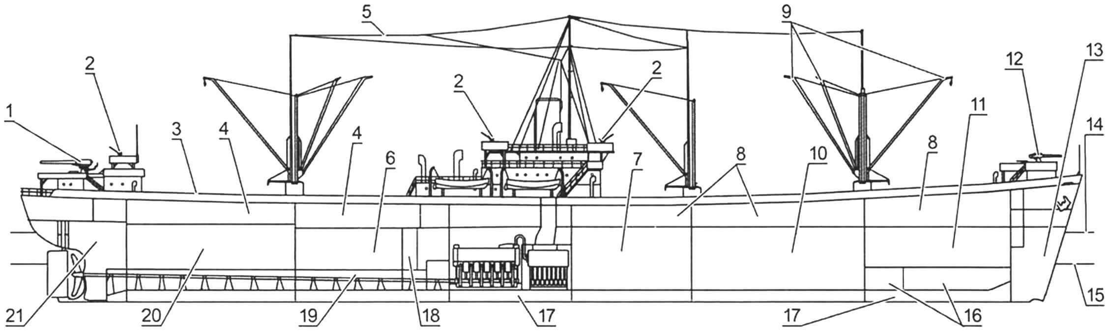 Схема общего расположения судна типа «Либерти» (сухогрузный вариант)