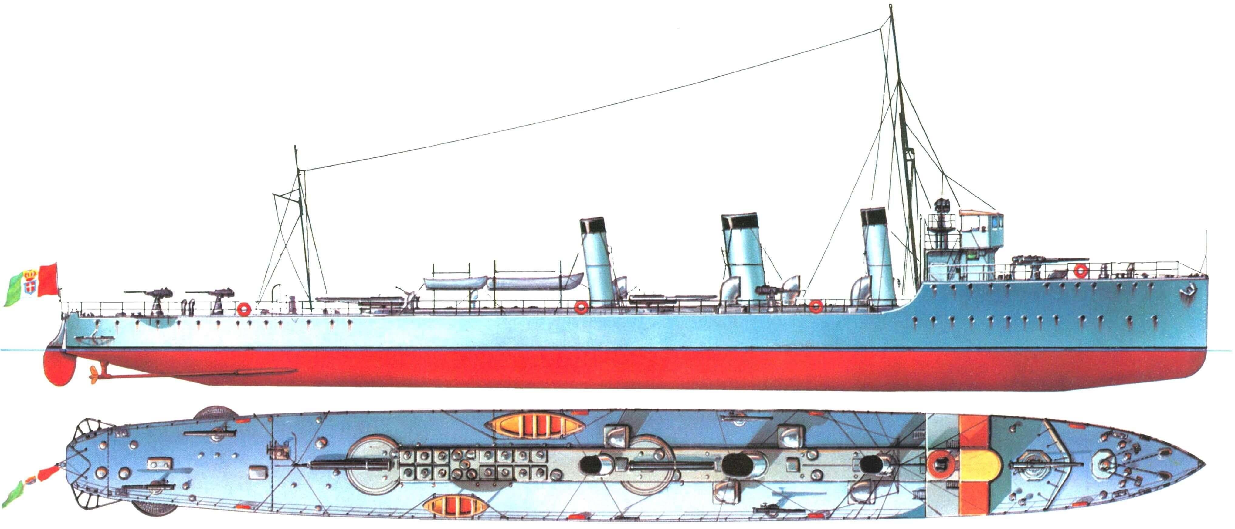 "186. Эсминец ""Инсидиозо"", Италия, 1914 г."