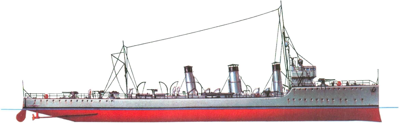 """188. Эсминец """"Джузеппе Сиртори"""", Италия, 1917 г."""