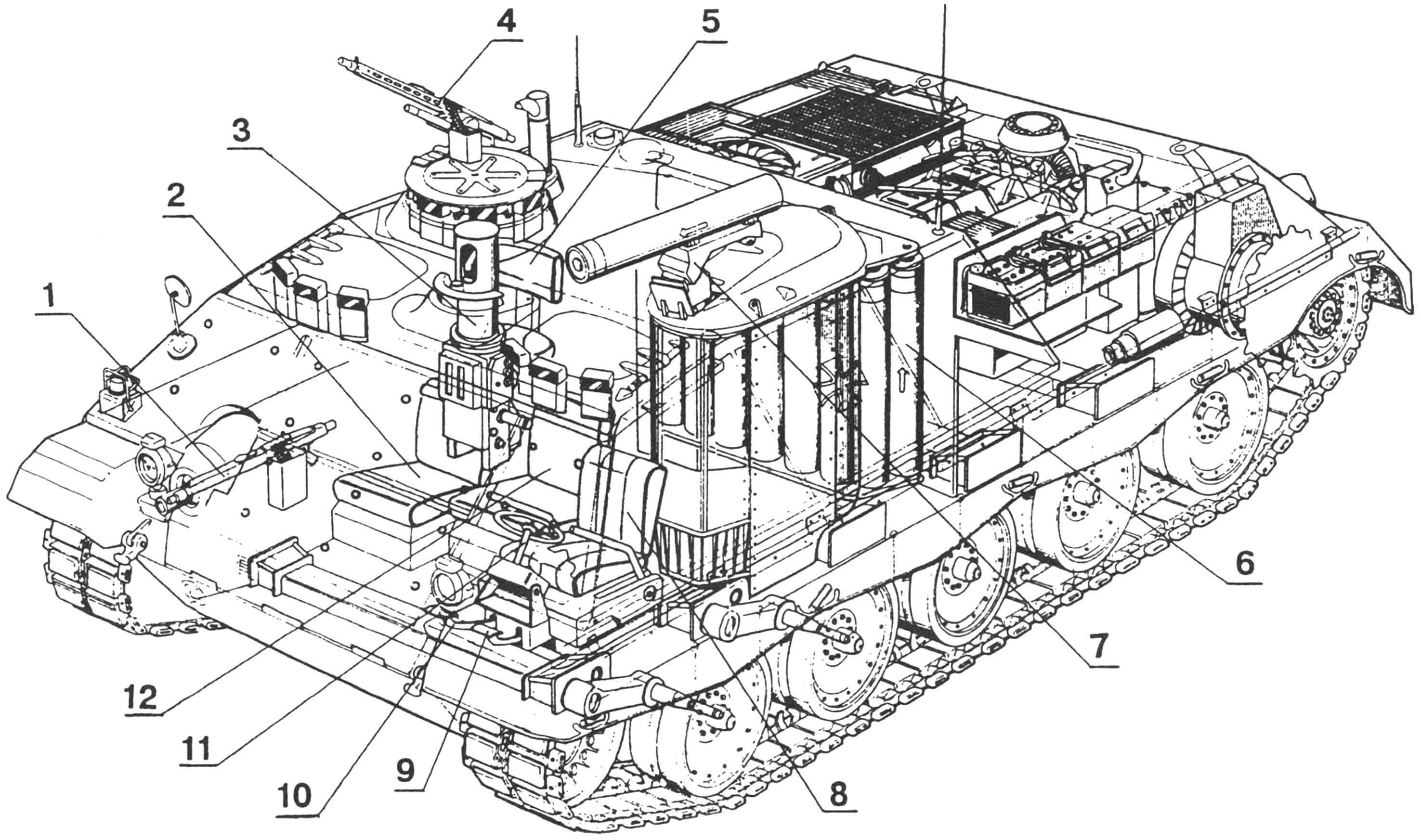 "Компоновка самоходной пусковой установки ""Ягуар-1"""