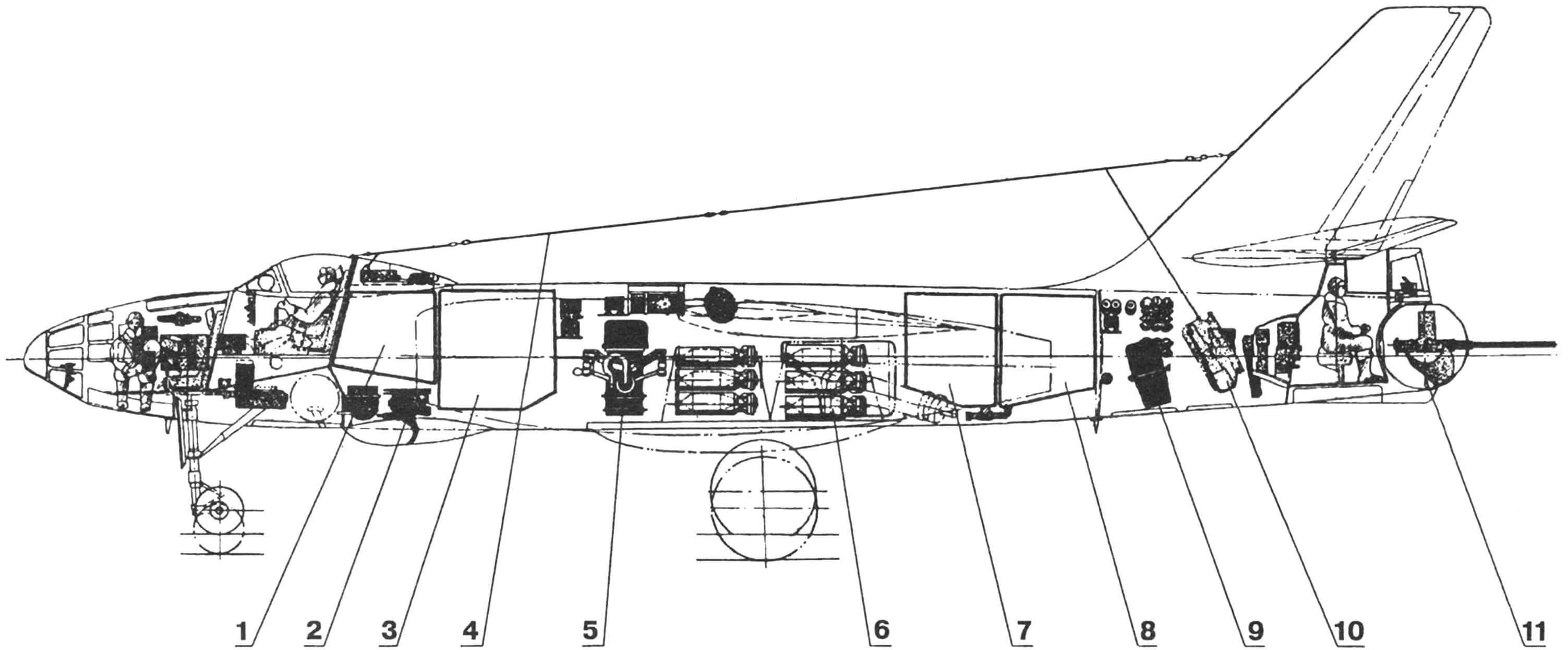 Расположение основного оборудования в фюзеляже самолета