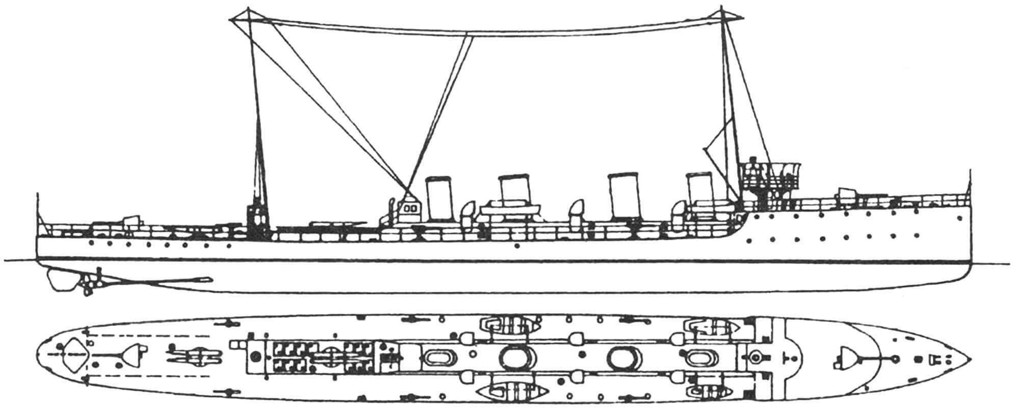 "192. Эсминец ""Татра"", Австро-Венгрия, 1913 г."