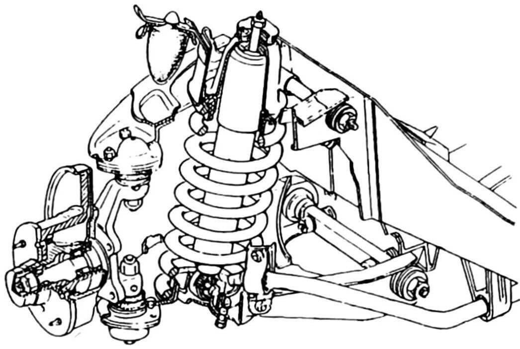 Передняя подвеска независимая на поперечных качающихся рычагах с цилиндрическими пружинами