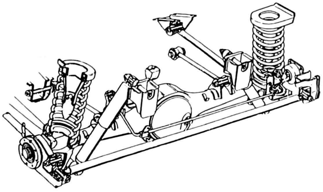 Задняя подвеска зависимая, пружинная, с жесткой балкой, связанной с кузовом одной поперечной и четырьмя продольными тягами