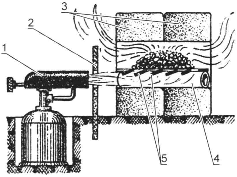 Обший вид и схема самодельного горна