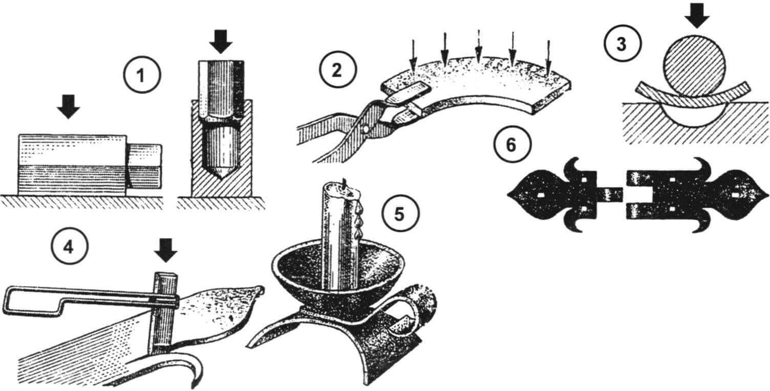 Примеры работ в домашней кузнице