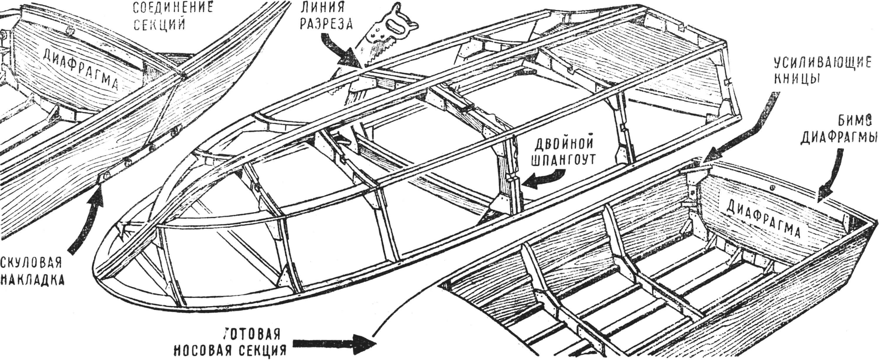 Рис. 3. Изготовление двухсекционной разборной мотолодки с деревянным каркасом и фанерной обшивкой.
