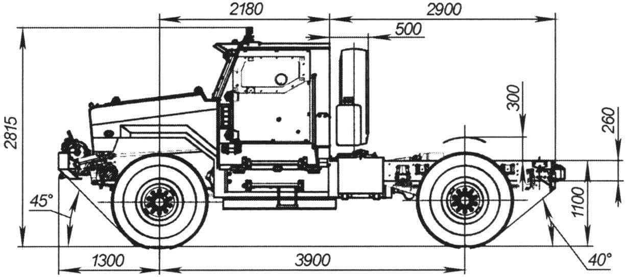 «Урал-53095»