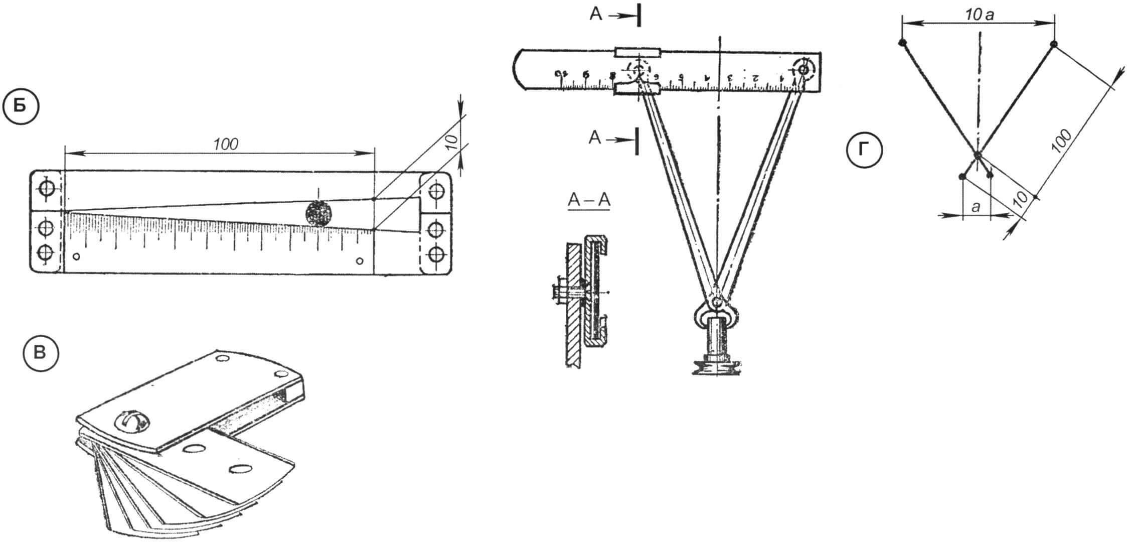 Самодельные измерительные инструменты