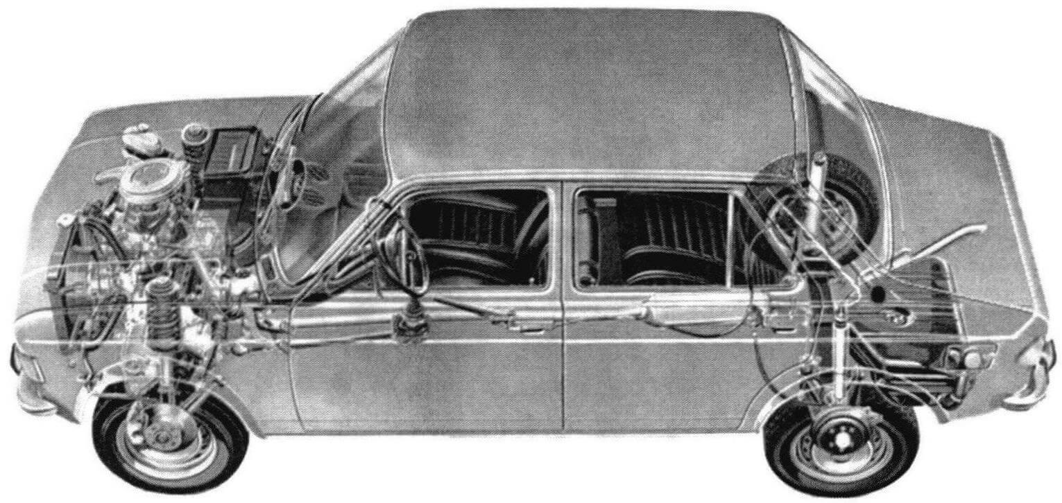 Расположение основных узлов и агрегатов автомобиля Zastava 101