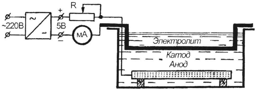 Схема электролизной установки