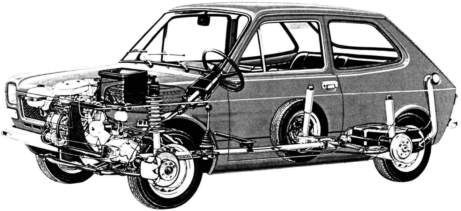 Компоновка автомобиля Fiat 127