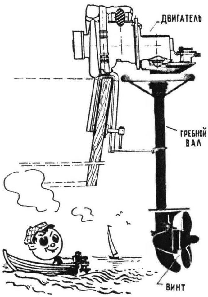 Эскиз лодочного мотора с двигателем бензопилы «Дружба («Техника - Молодежи» № 5, 1958 г.)